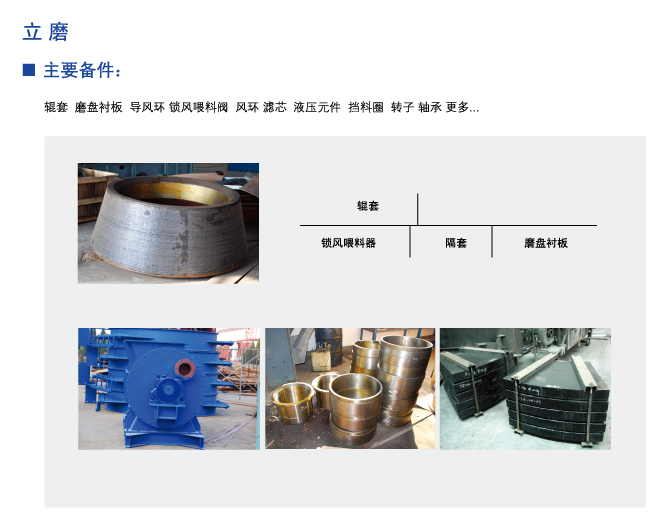 Vertical mill parts